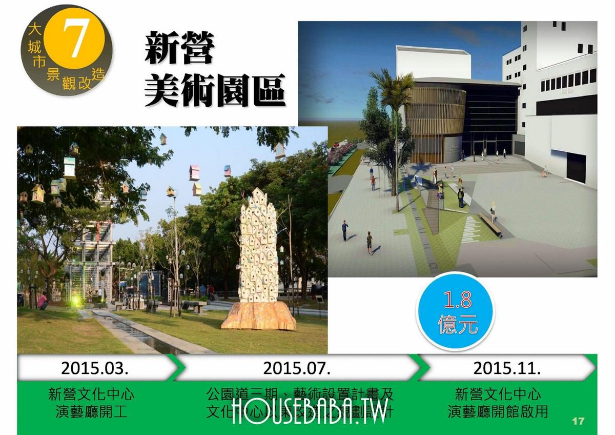 台南賴清德施政計畫 (13 - 56)
