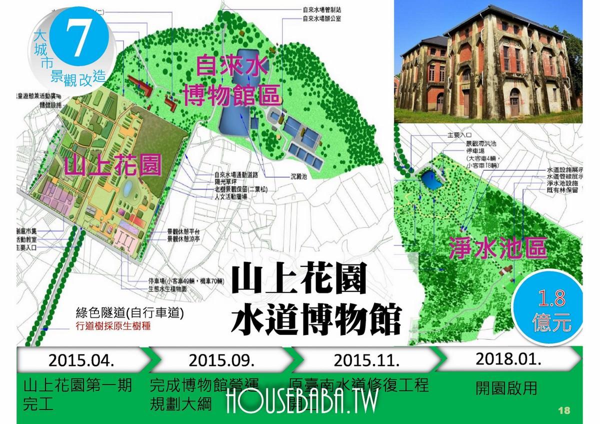 台南賴清德施政計畫 (14 - 56)