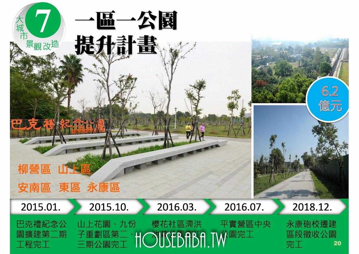 台南賴清德施政計畫 (16 - 56)