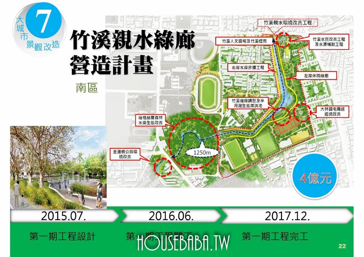 台南賴清德施政計畫 (18 - 56)