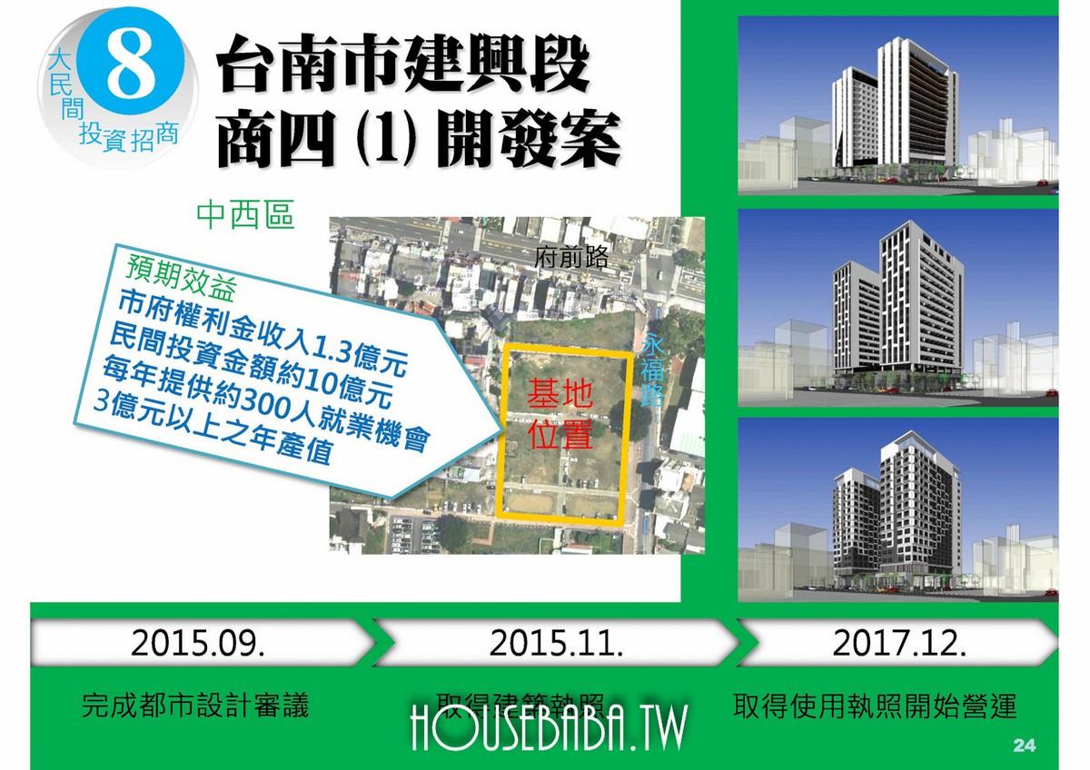 台南賴清德施政計畫 (20 - 56)