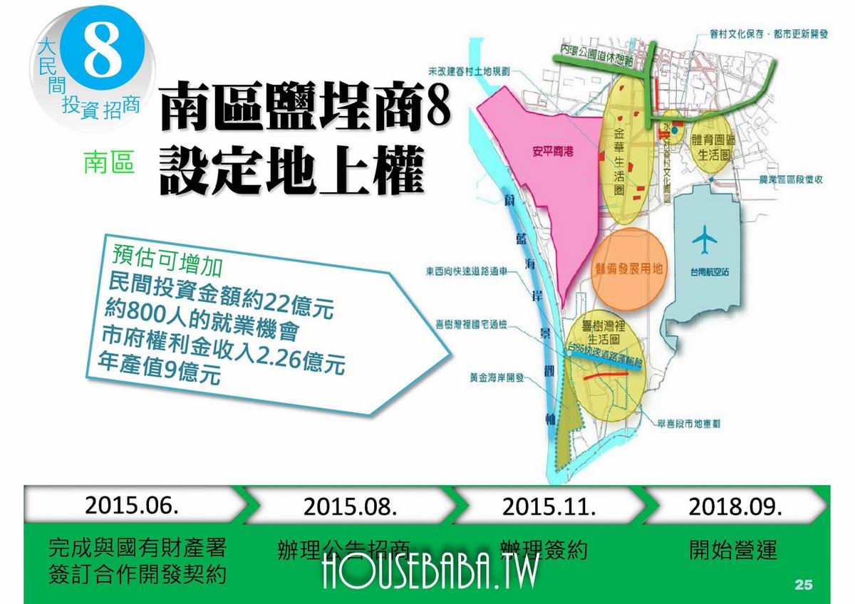 台南賴清德施政計畫 (21 - 56)