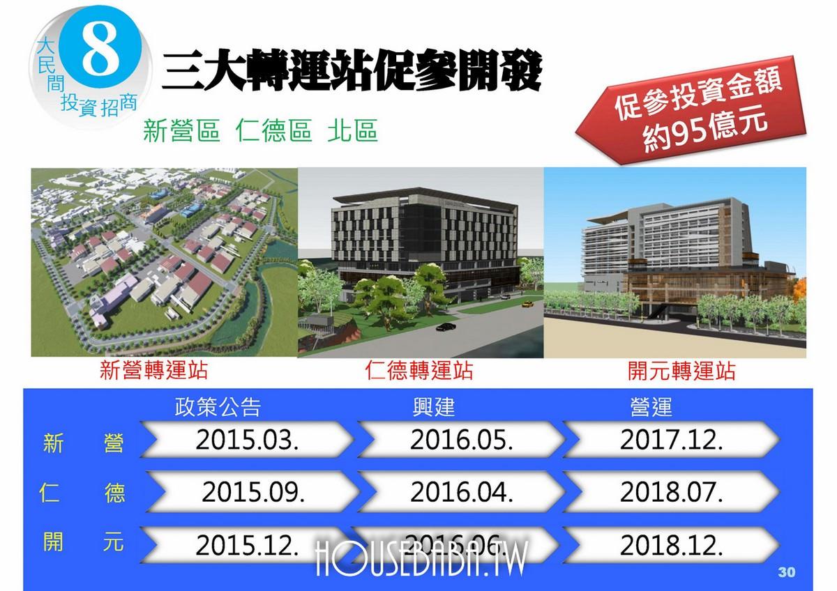 台南賴清德施政計畫 (26 - 56)
