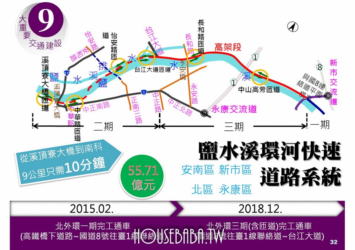 台南賴清德施政計畫 (28 - 56)