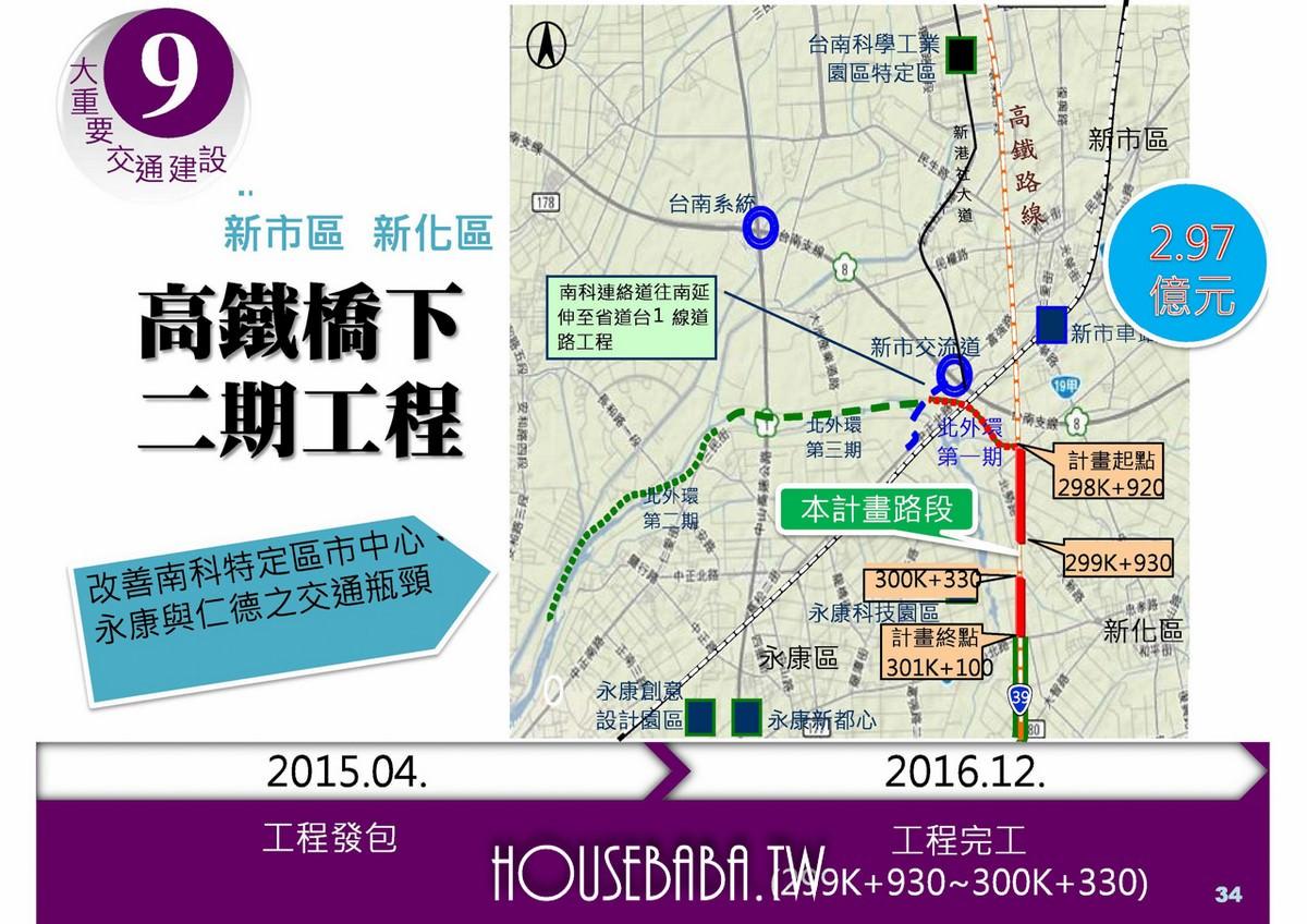 台南賴清德施政計畫 (30 - 56)