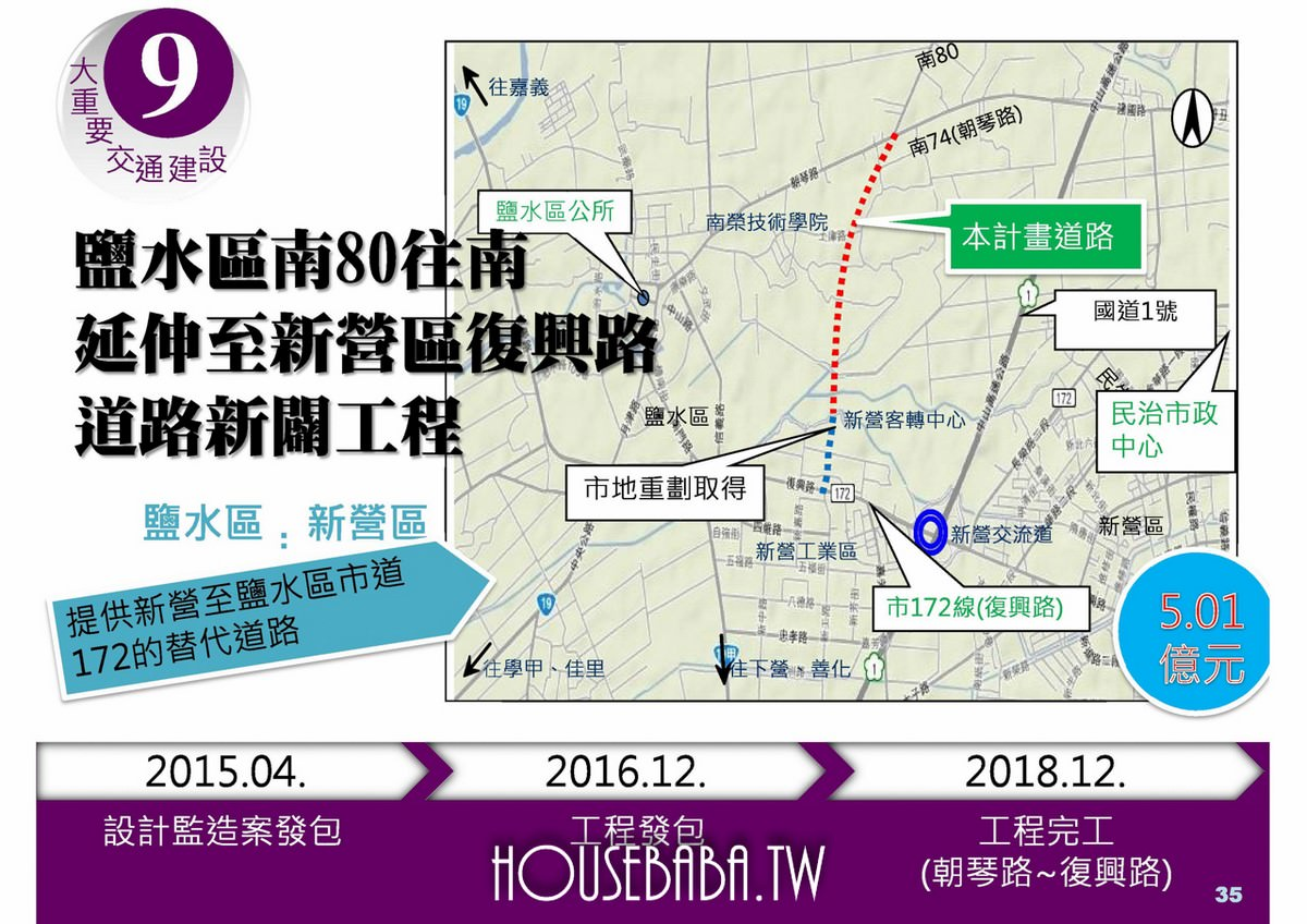台南賴清德施政計畫 (31 - 56)