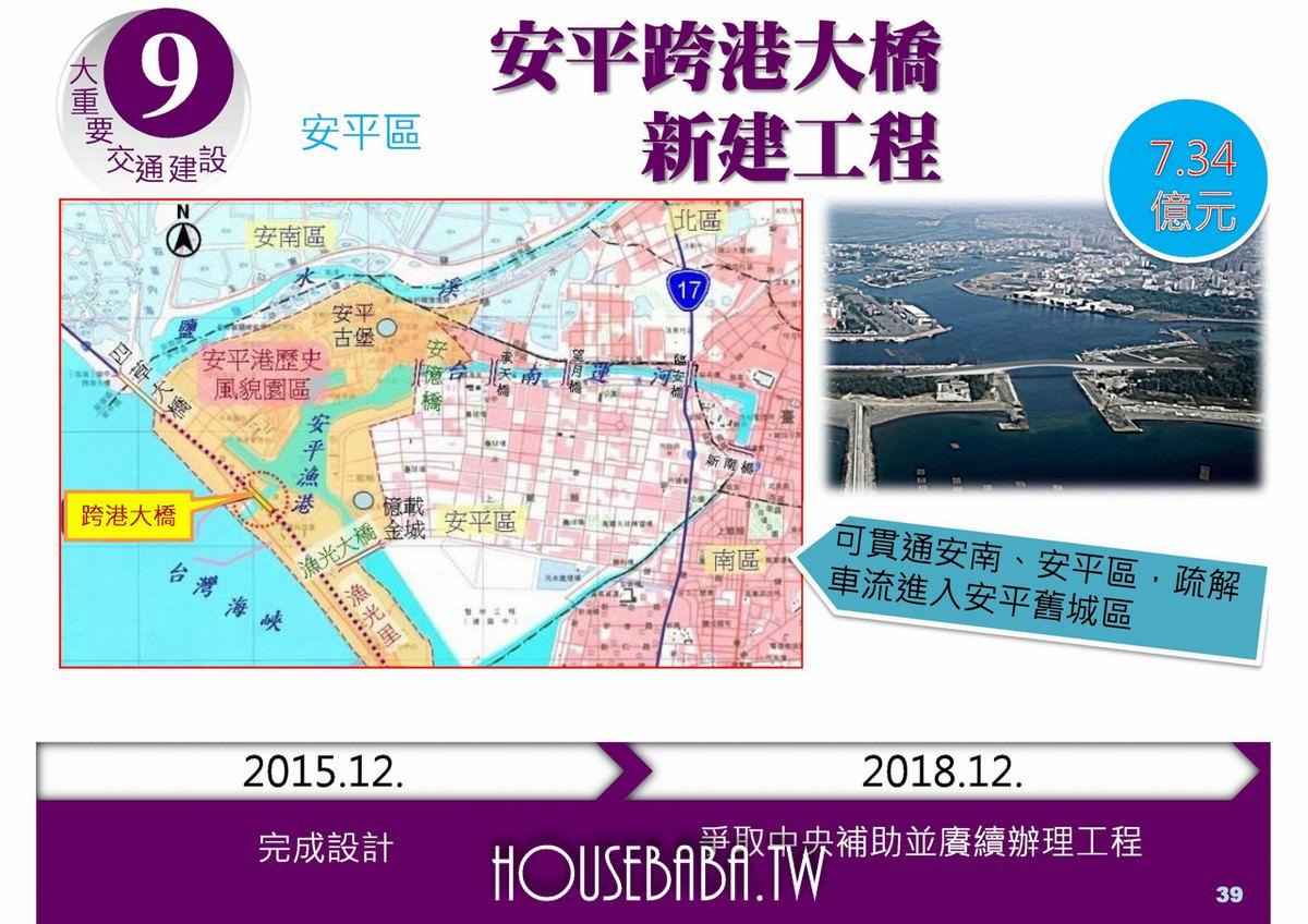 台南賴清德施政計畫 (35 - 56)