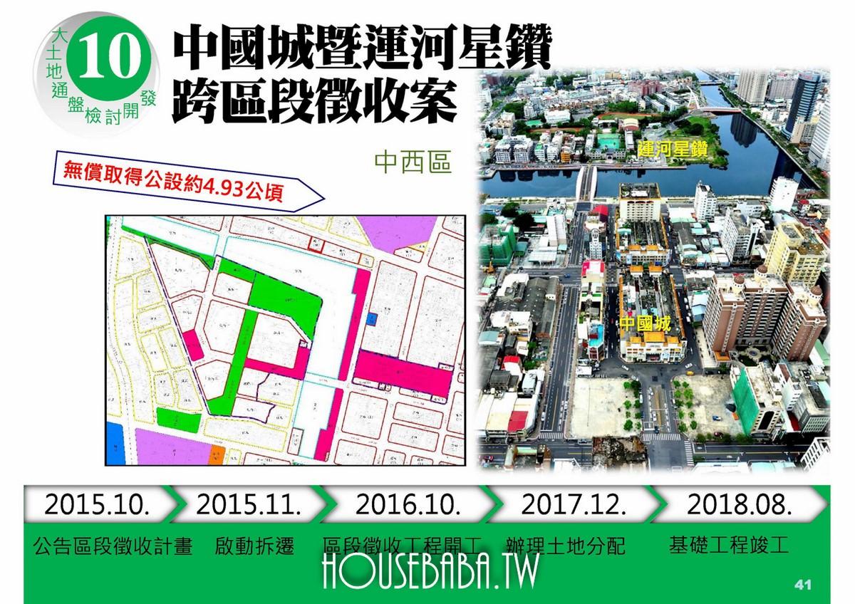 台南賴清德施政計畫 (37 - 56)