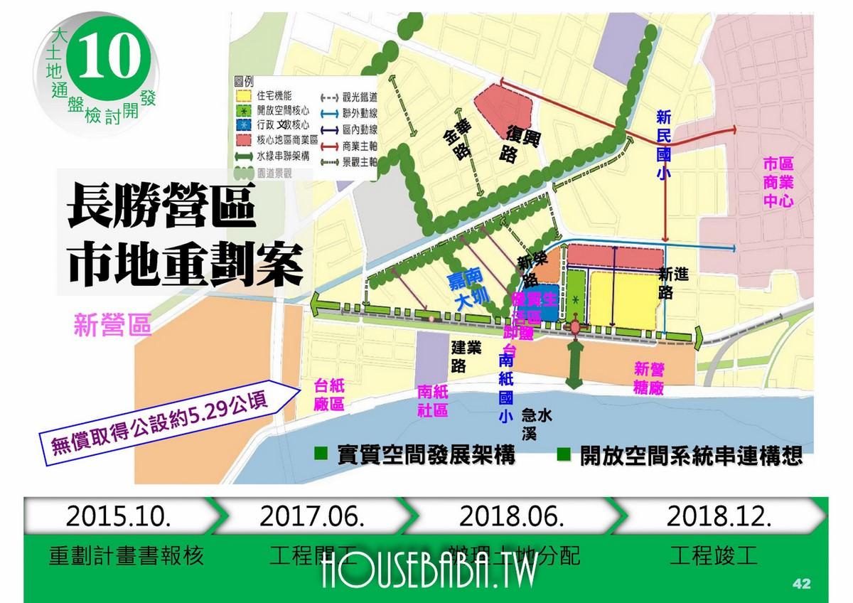 台南賴清德施政計畫 (38 - 56)
