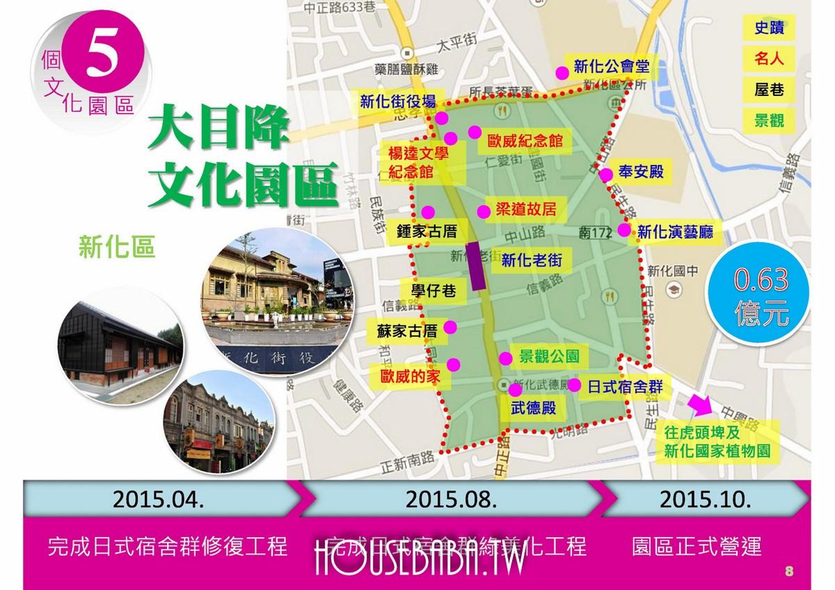 台南賴清德施政計畫 (4 - 56)