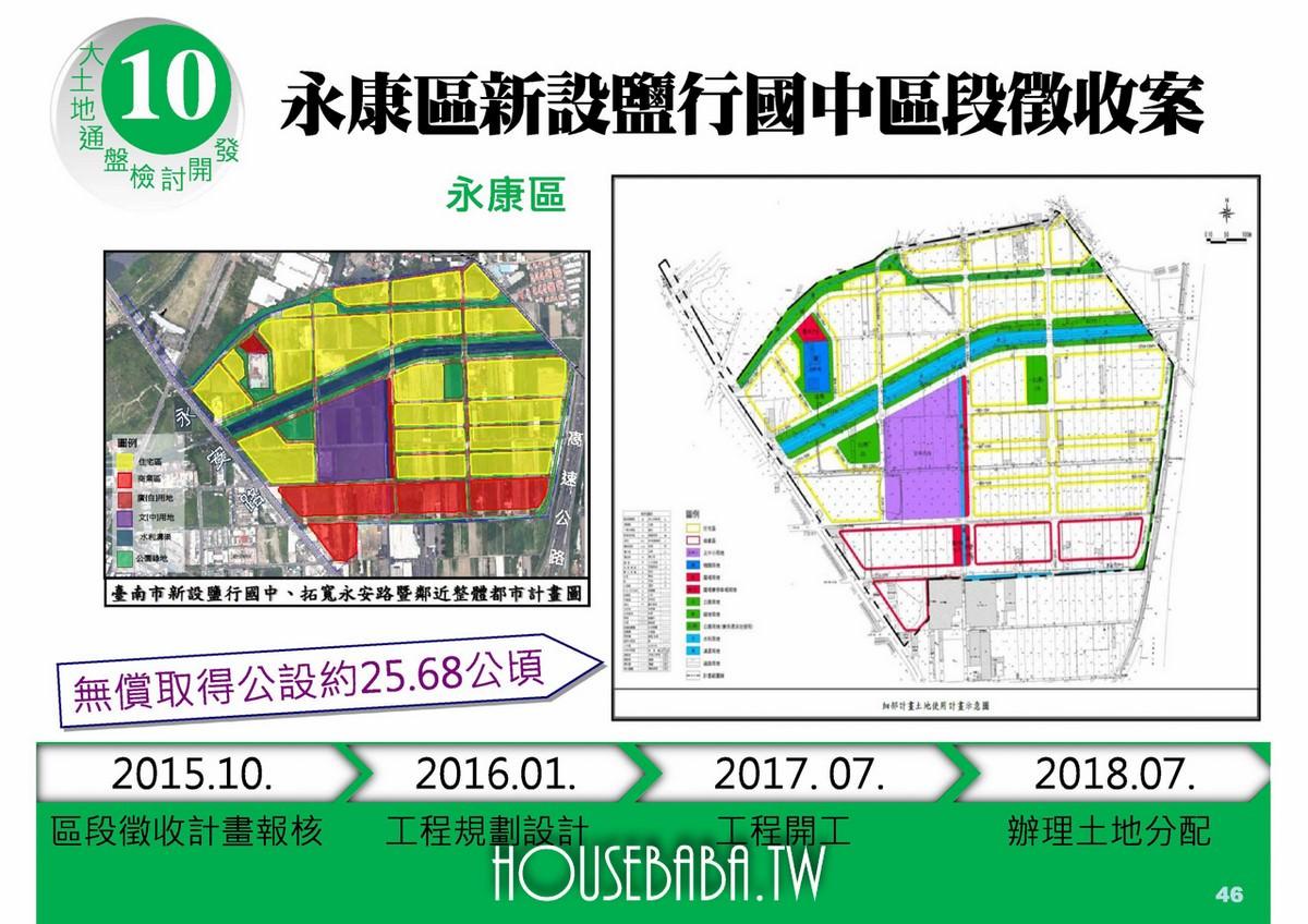 台南賴清德施政計畫 (42 - 56)
