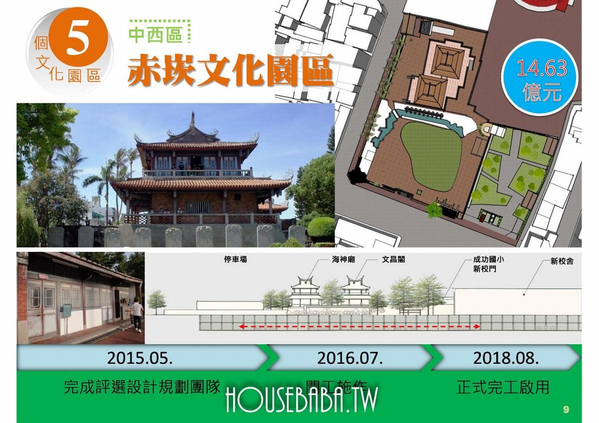 台南賴清德施政計畫 (5 - 56)