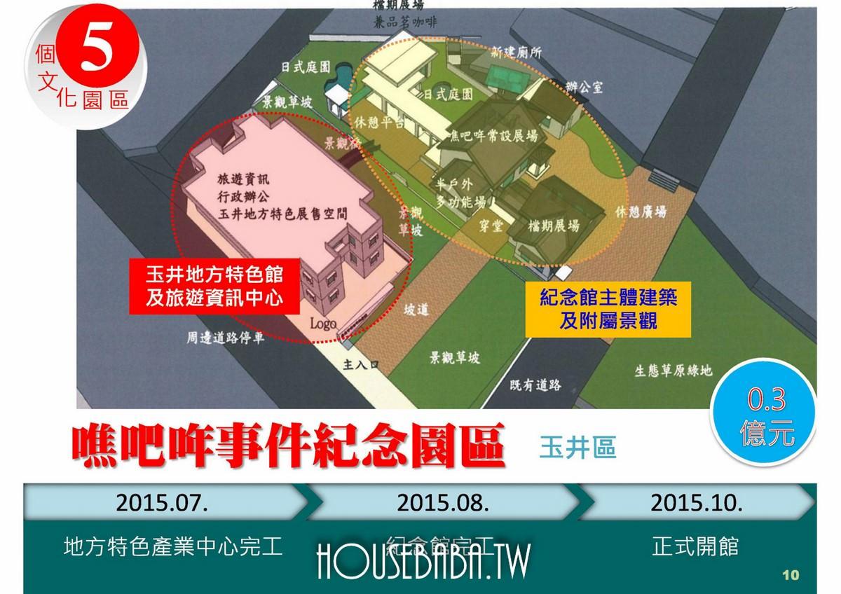 台南賴清德施政計畫 (6 - 56)
