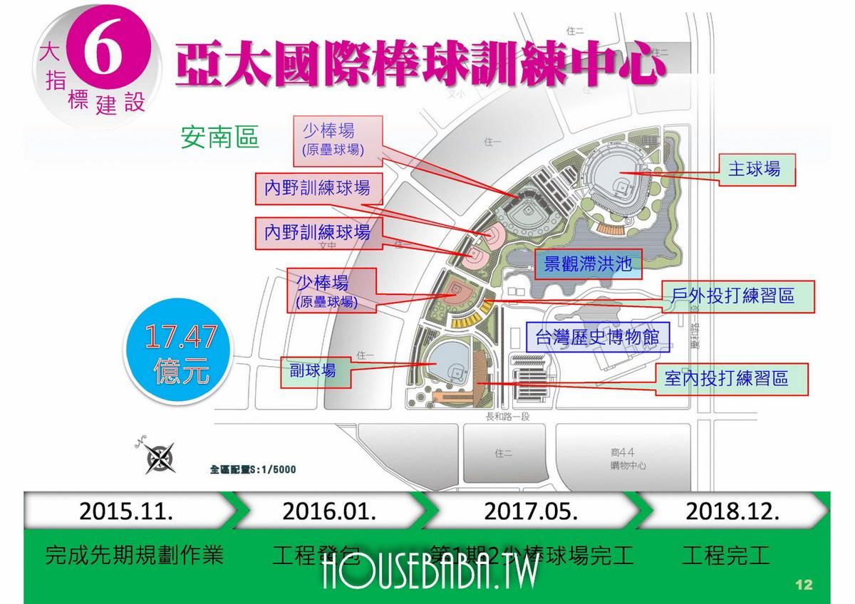 台南賴清德施政計畫 (8 - 56)