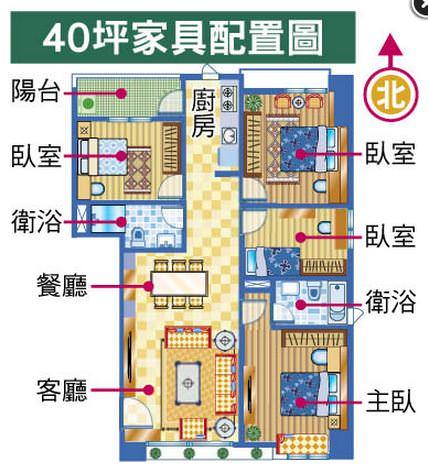 台南市北區和宜建設公園麗緻(156號行館)社區