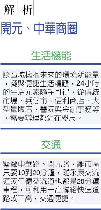 開元、中華商圈