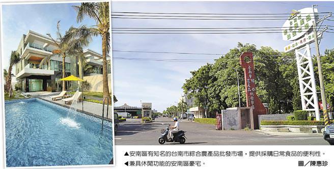 房市亮點-豪宅新案進駐 安南區受矚目
