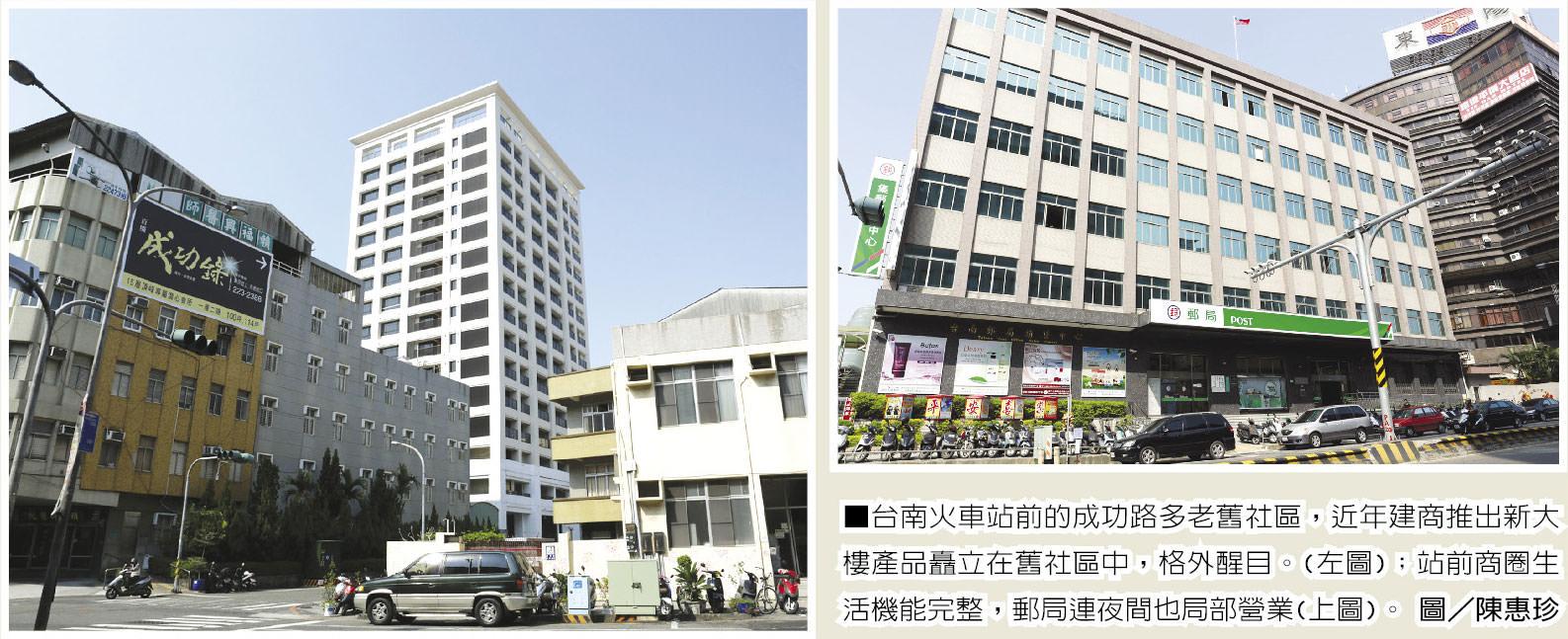 房市亮點-成功路豪宅大樓 買氣旺
