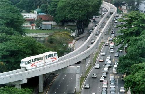 kuala-lumpur-monorail