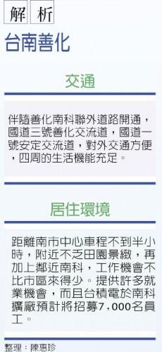 解析 台南善化