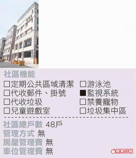 尚富 位置:東區龍山街、龍山街55巷口 行情:總價2000~2600萬元 坪數:地坪40~47坪、建坪114~147坪 類型:連棟別墅、透天店住 樓層:地上5樓 屋齡:7年 GPS座標: 經度:12013′21.3〞 緯度:2258′59.9〞