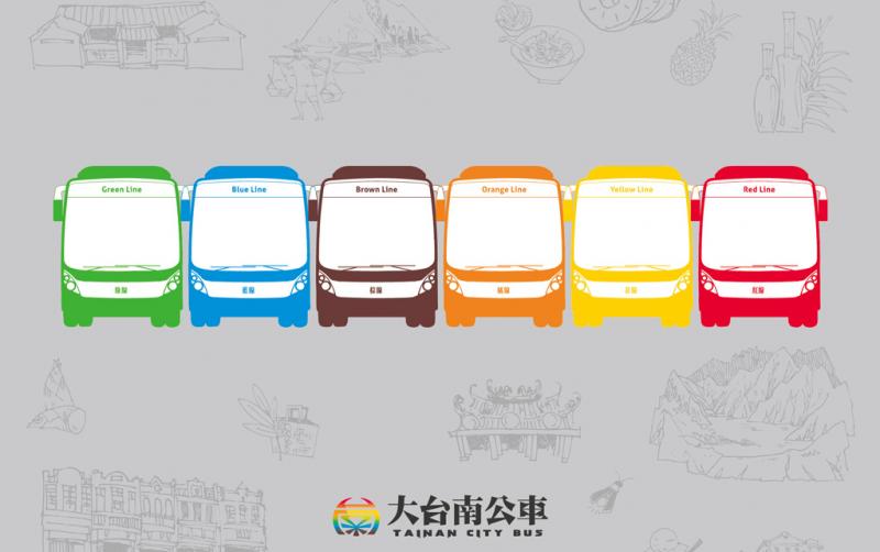 圖片來源:http://citybus.tainan.gov.tw/tainancitybus/index.html