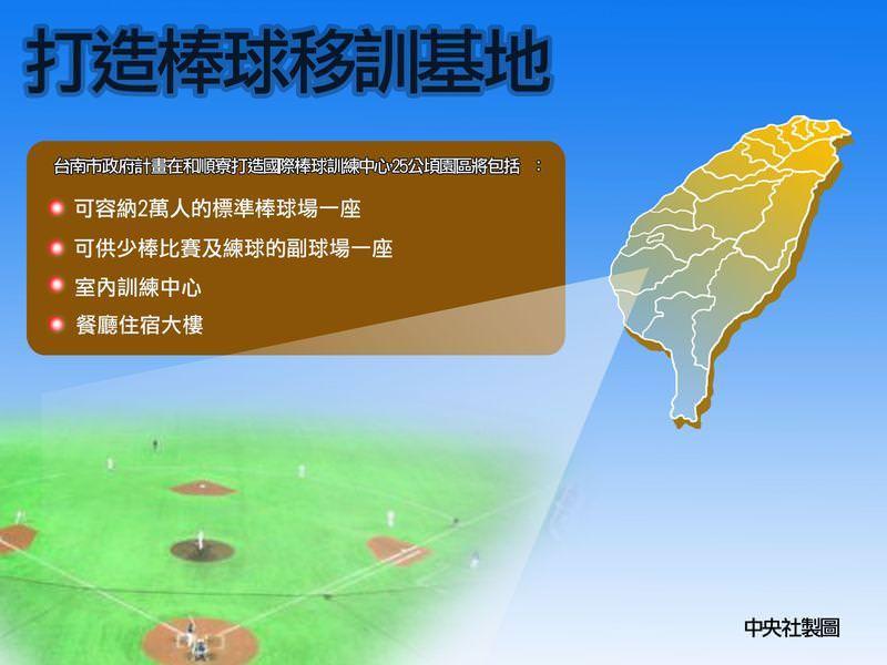 亞太棒訓中心 南市搭移訓風潮/台南市亞太國際棒球訓練中心將於107年啟用