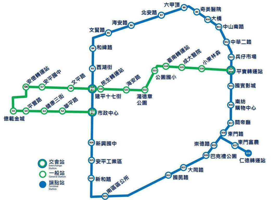 六都捷運拼圖最後一塊 台南綠、藍線經過這些地點