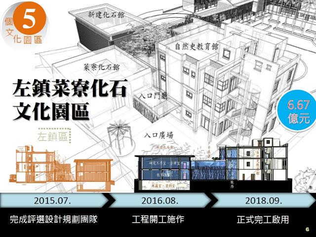 南市5大前瞻基礎建設計畫-左鎮菜寮化石文化園區 文化首都歷史風華再現