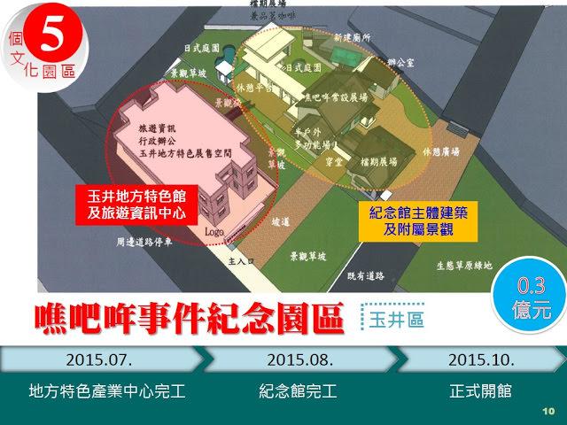 南市5大前瞻基礎建設計畫-噍吧哖事件紀念園區 文化首都歷史風華再現