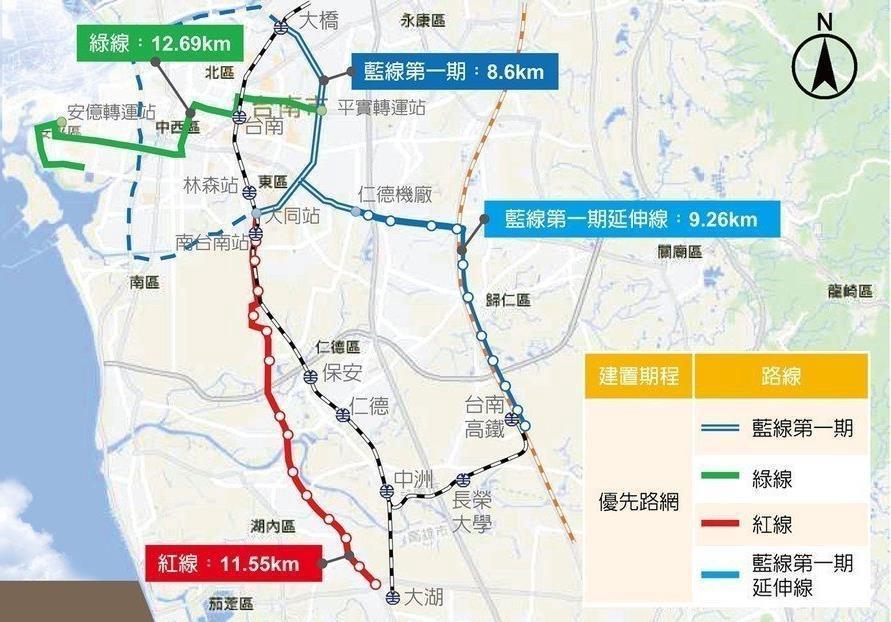台南為何需要捷運