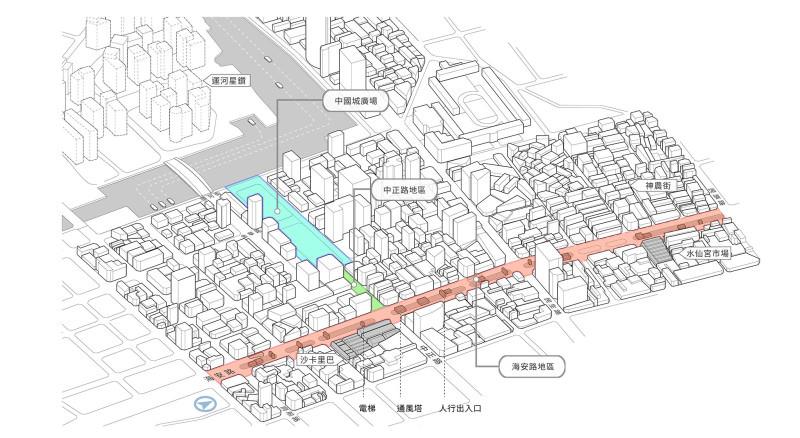 府城軸帶地景改造 圖片來源http://www.tnnaxis.com.tw/